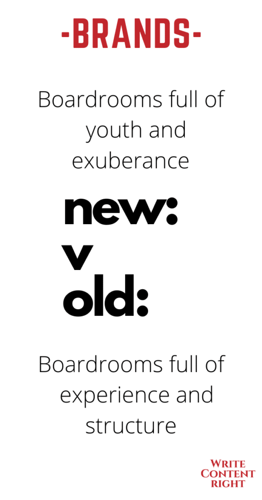 the boardroom structure of new and established corporate branding