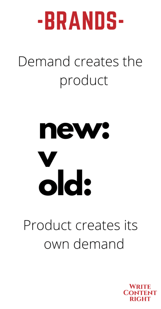 product demand for new and old business brands