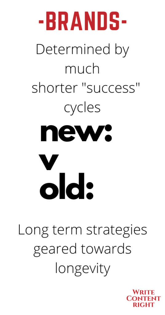 the success cycles of new and old business