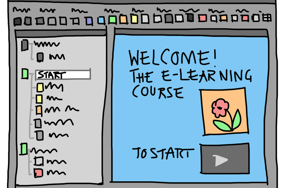 e learning course creation